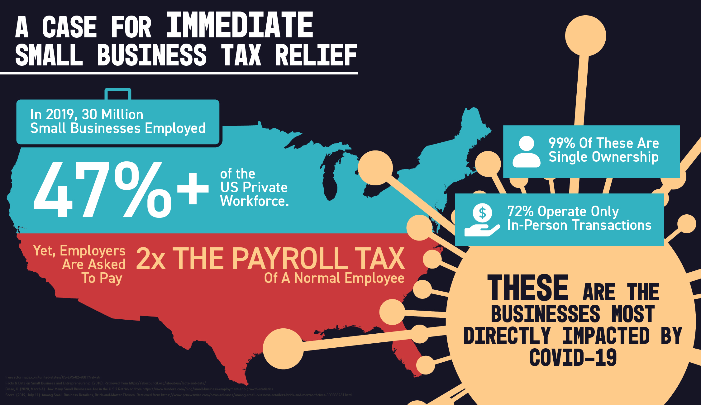 The Case for Immediate Small Business Tax Relief